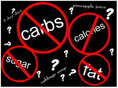 List of fad diets like low-carb, low-fat